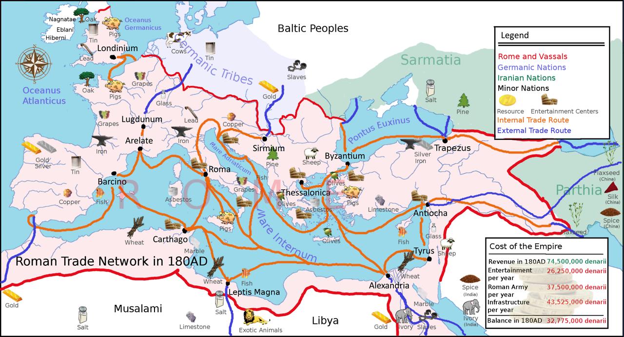 تجارت رومیان